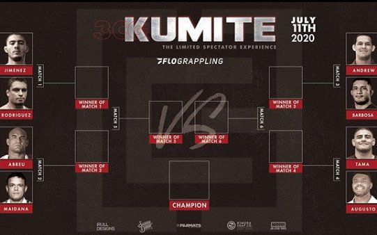 Image for Coming Soon: Third Coast Grappling Kumite IV – The Absolute