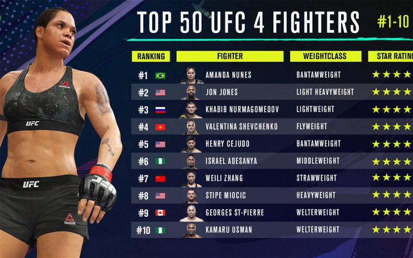 Image for EA UFC 4 reveals the top ten ranked fighters in the game.