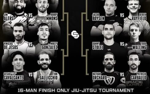 Image for Combat Jiu Jitsu Worlds 2021: The Welterweights Results